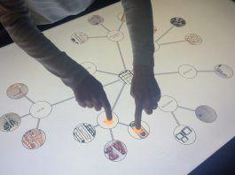 La 'tabletop' diseñada por investigadores de la CEU-UCH, la UPV y la University of Houston tiene aplicaciones docentes y de trabajo colaborativo.