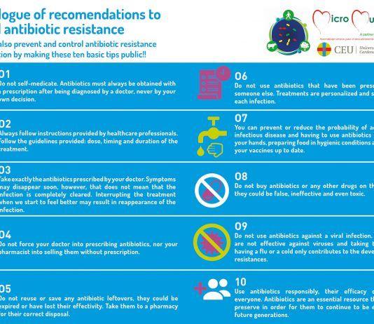 Ten tips to avoid antibiotic resistance, by SWI@CEU Team.